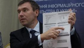 Без державних дотацій виживуть 33% комунальних видань – Олександр Бухтатий