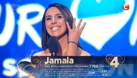 На «Євробаченні-2016» Україну представить Jamala
