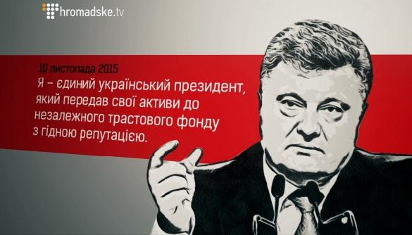 От Порошенко ждут объяснений: скандал вокруг оффшоров  президента набирает обороты