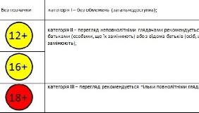 Набула чинності нова редакція Системи візуальних позначок контенту