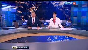 Унижать Порошенко, раскручивать Савченко, пугать националистами