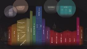 Створено інтерактивну енциклопедію музики MusicMap
