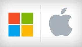 Apple і Microsoft стали найпопулярнішими компаніями світу