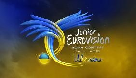 10 вересня стане відомо, хто поїде на дитяче «Євробачення 2016»