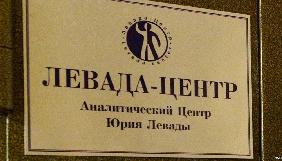 «Левада-центр» готує заперечення на адресу Мін'юсту РФ, яке визнало організацію «іноземним агентом»