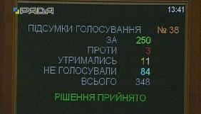 Рада прийняла за основу законопроект про штрафи Нацради (ДОПОВНЕНО)