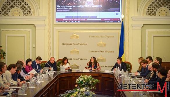 Від появи квот на українські пісні до зростання роялті