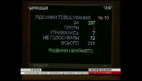 Рада обмежила ввезення антиукраїнських книг з Росії