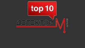 Найпопулярніші матеріали «Детектора медіа» у 2016 році