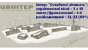 Експерт вимагає квот для української мови на ТБ після перегляду новорічних програм українських каналів