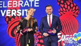 Результати жеребкування до півфіналів «Євробачення-2017»: Україна зможе голосувати за Росію