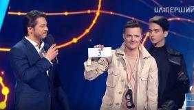 Визначено, в якій послідовності артисти виступлять у фіналі національного відбору на «Євробачення-2017»