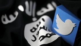 Twitter заблокувала понад 376 тисяч акаунтів через пропаганду тероризму