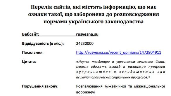 Мінінформполітики відкрило доступ до переліку сайтів, які передані на розгляд СБУ