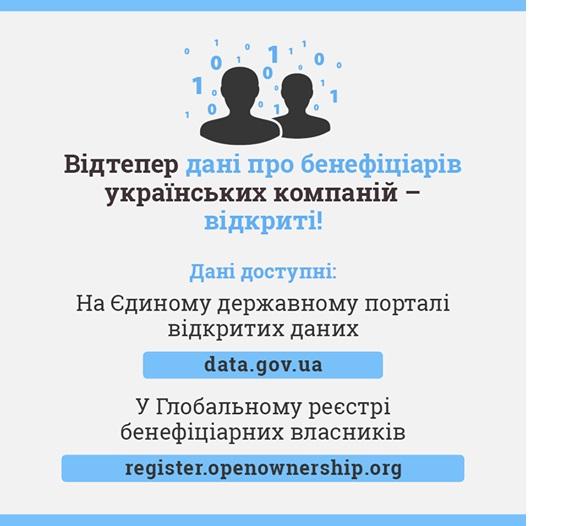 ВУкраїні відкрили доступ до інформації про бенефіціарів усіх вітчизняних компаній