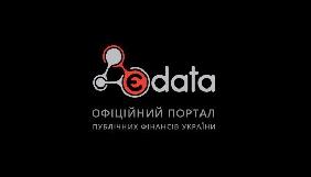 51% державних установ не оприлюднюють інформацію про свої витрати - дослідження Є-data