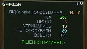 Рада підтримала законопроект щодо територій з особливим режимом мовлення