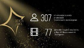 Завершено прийом заявок на кіноконкурс «Золота Дзиґа»