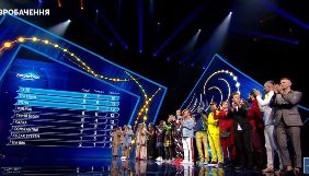 Відбір на «Євробачення-2018: у фінал пройшли Laud, The Erised і Vilna