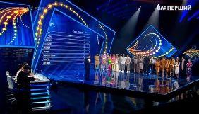 «Євробачення-2018»: у другому півфіналі нацвідбору перемогли Melovin, Tayanna і Kadnay