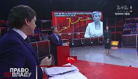 Гонтарева-Гитлер, уставший Запад и досрочные выборы: о чем говорили в ток-шоу в последние дни зимы