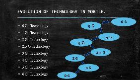 Китай заявив про початок розробки 6G