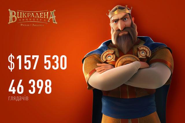 У Туреччині мультфільм «Викрадена принцеса» зібрав понад $157 тис у перший вікенд