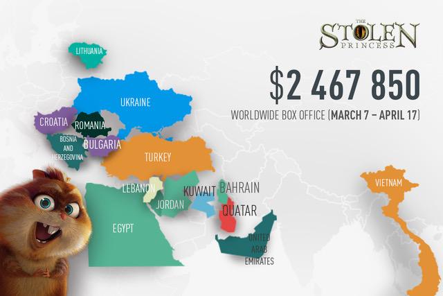 За перший місяць міжнародного прокату «Викрадена принцеса» зібрала понад мільйон доларів