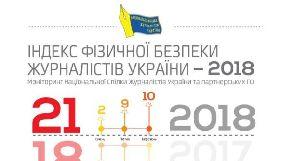 Центр інформації про права людини та Донецький інститут інформації вийшли з партнерів НСЖУ по Індексу фізичної безпеки журналістів