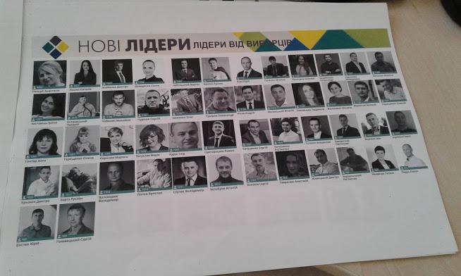 Обрано топ-100 учасників проекту «Нові лідери»