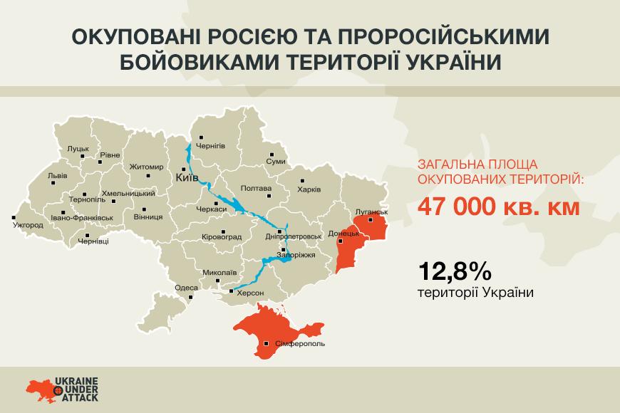Що робити з Кримом та Донбасом після повернення? ЗМІ мають шукати відповіді вже тепер