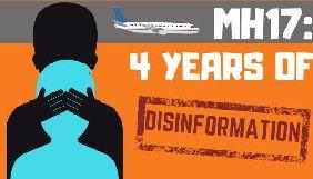 За 4 роки Росія поширила 89 фейків про катастрофу MH17 - дослідження EUvsDisinfo