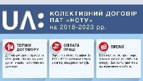 Зареєстровано Колективний договір ПАТ «НСТУ» на 2018-2023 роки. ДОКУМЕНТ