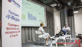Дослідження: 56 % українців вважають, що можуть відрізнити замовні матеріали в ЗМІ