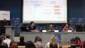 Українців об'єднують негативні, а не позитивні меседжі