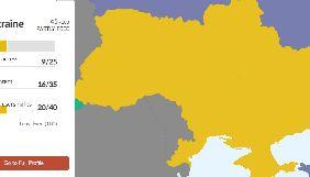 Freedom House відзначив зменшення свободи інтернету в Україні, але залишив її серед «частково вільних»