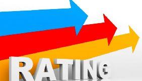 Як читати соціологічні рейтинги – ІМІ