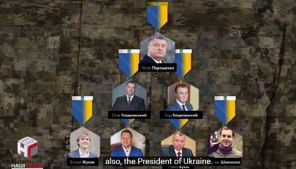 «Нога Кремля», импичмент, стыд, «почему сейчас?»:  медийщики реагируют на расследование «Наших грошей»