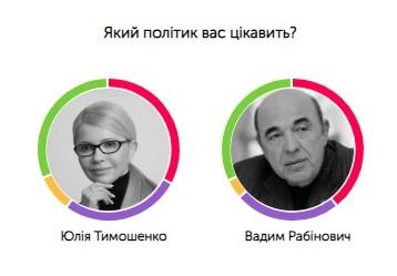 VoxUkraine запустила онлайн-базу «Антологія брехні»