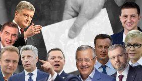 Зеленського критикує Медведчук і вперше показує «Україна». Головні тенденції інфопростору 11 — 17 березня 2019 року