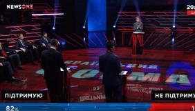 Послевкусие-2017: о чем говорили на финальных политических ток-шоу года. Мониторинг