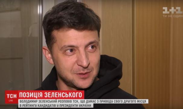 Джентльмен Зеленський. Моніторинг теленовин 12–18 листопада 2018 року