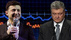 Звернення медійних організацій до кандидатів у Президенти України щодо дебатів