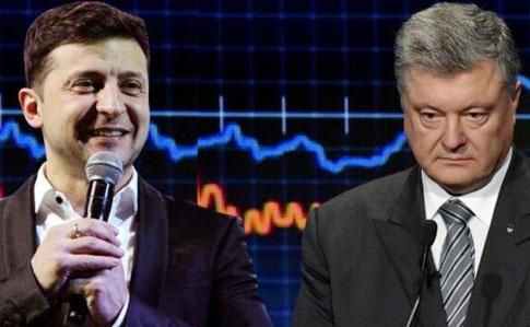 В Україні понад 50% вважають дебати неважливими для вибору, за кого голосувати – КМІС