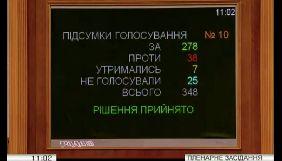 Закон про мову в медіа: за що голосували депутати?