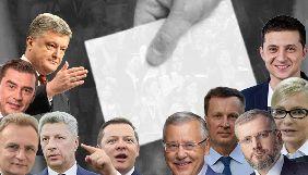 Підсумки президентської кампанії на телебаченні. Детектор виборів