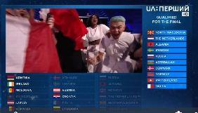 «Євробачення», другий півфінал: ефект Філіппа Кіркорова