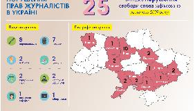 У липні зафіксовано 25 випадків порушення свободи слова в Україні, – ІМІ