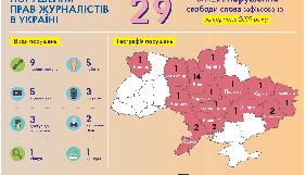 ІМІ зафіксував у серпні 29 випадків порушень свободи слова в Україні