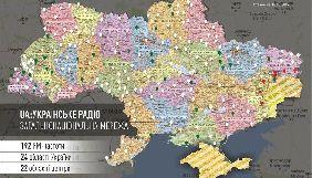 Моніторинг вечірніх випусків новин «Українського радіо» за 7–11 жовтня 2019 року